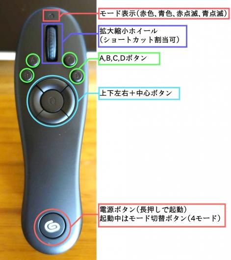CLIP STUDIO TAB MATEのボタンについての説明