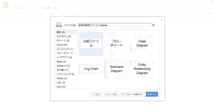 アプリ フローチャート